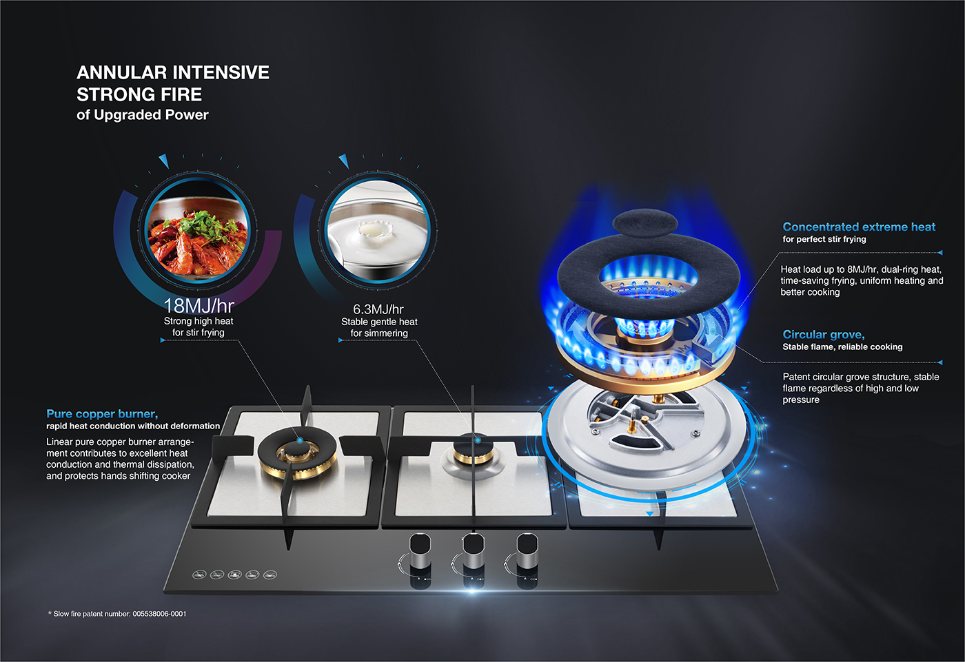 18MJ/hr annular intensive strong fire<br /> Greater power Better cooking<br /> ROBAM Brand-new upgraded super power gas stove B312<br /> ①Linear burner arrangement for hand protection<br /> ②Imported burner for greater heat<br /> ③Cut-off protection for reliable safety