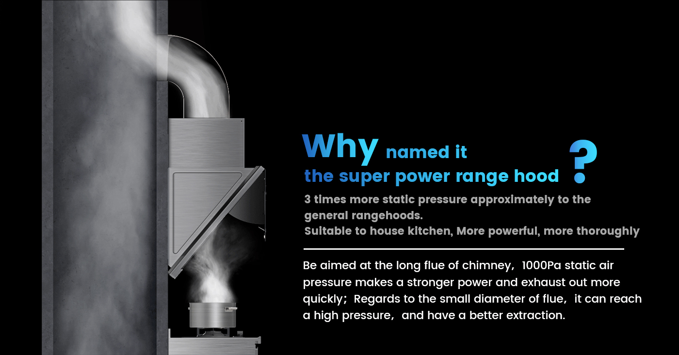 Suitable to house kitchen,More powerful,more thoroughly<br />