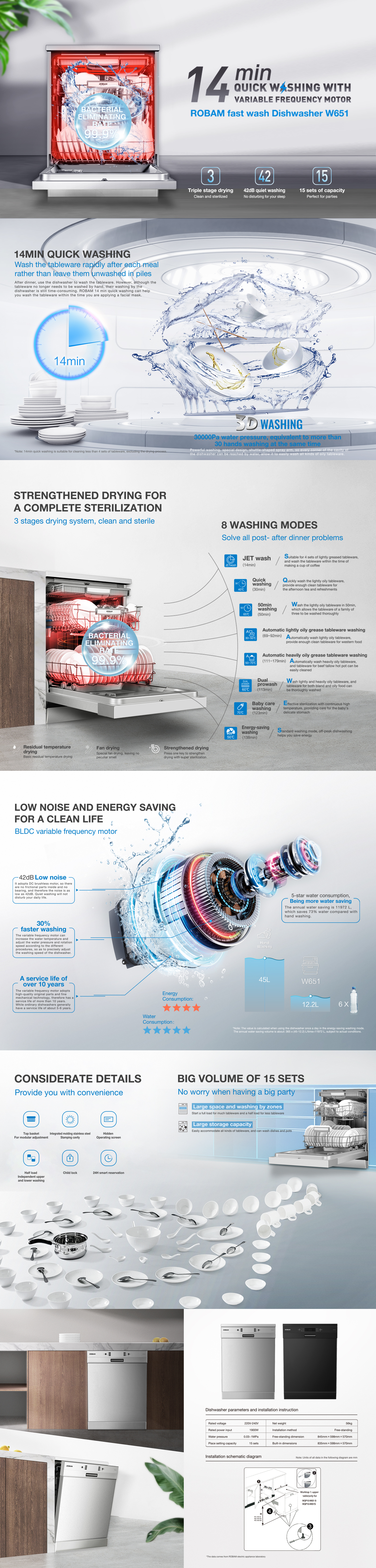 Create a new kitchen for the world ●14 min quick washing with variable frequency motor ●ROBAM fast washing Dishwasher W651 ●Bacterial Eliminating Rate 99.9% ●Triple stage drying ●Clean and sterilized ●42dB quiet washing ●No disturbing for your sleep ●15 sets of tableware(capacity) ●Tableware for gatherings (perfect for parties) ●A high-end kitchen appliance leader in the world ●14 min quick washing
