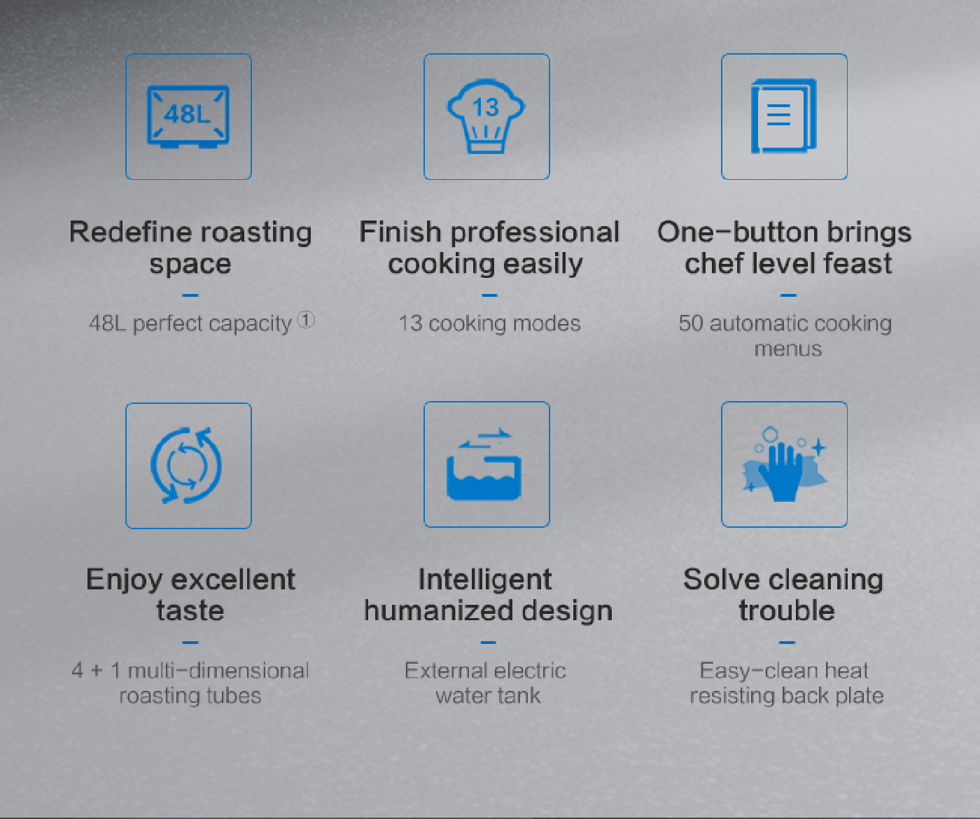 ①Redefine roasting space<br /> 48Lperfect capacity<br /> Meets all the cooking needs<br /> ②Easily finish professional cooking<br /> 13 cooking modes